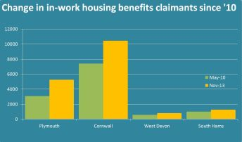 Herald - in-work benefit graphic